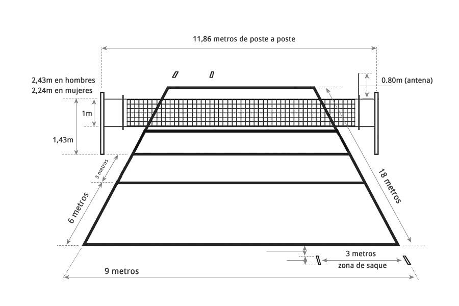 medidas cancha voleibol